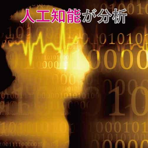 人工知能のインスタグラム分析